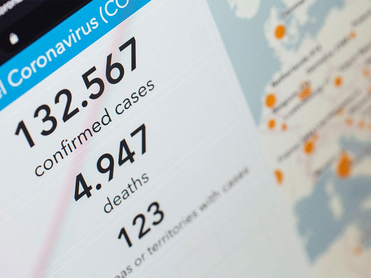 Current Statistics Of Covid-19 Around The Globe